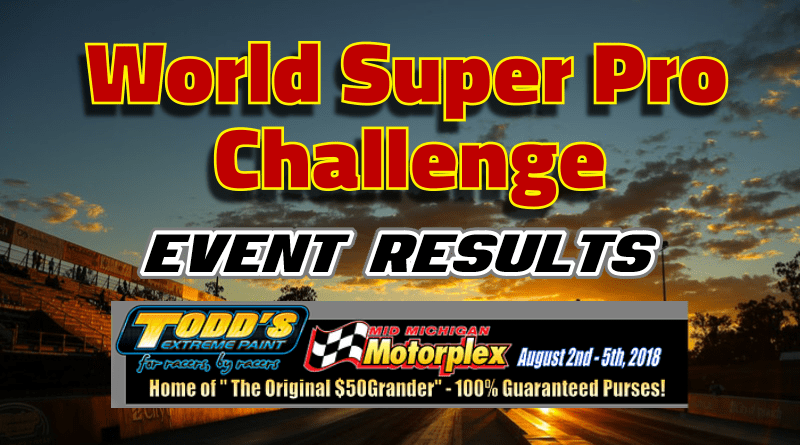 2018 World Super Pro Challenge Results
