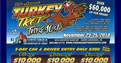 Virginia Motorsports Park Turkey Trot Triple 10s Nov 23-25