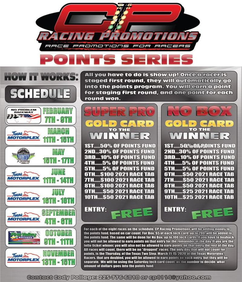 CP Racing 2020 Points Series