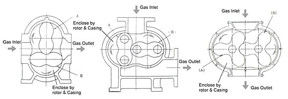 Centrifugal Blower Diagram on reciprocating air pressor diagram