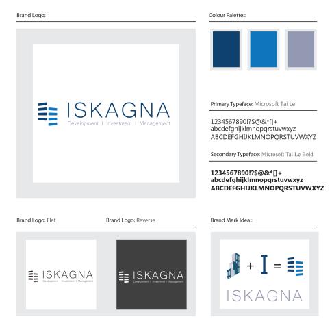 Brand-presentation