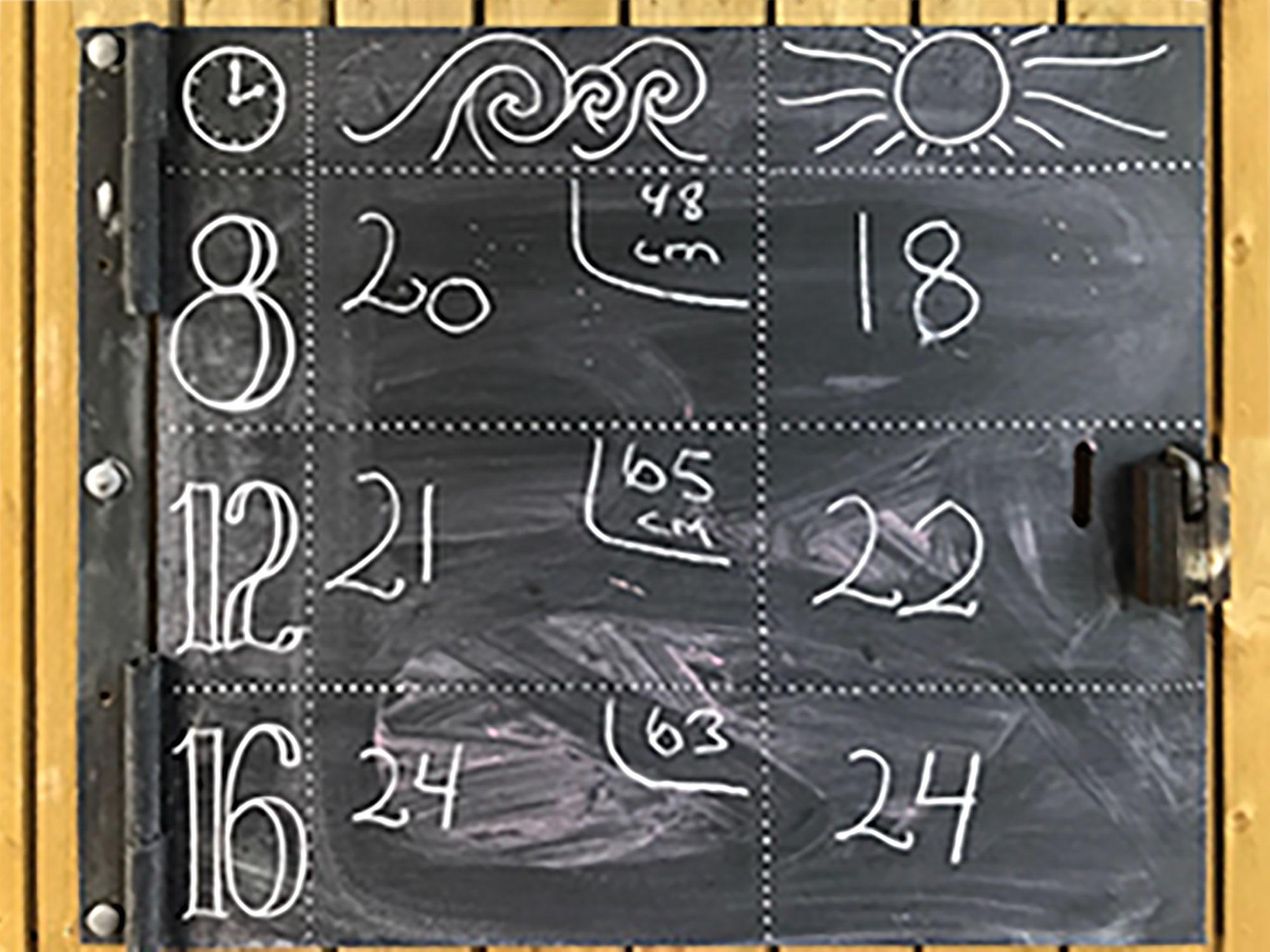 På Dragør Søbads målinger af temperaturen i luft og badevand udviser i den forløbne uge ikke de store udsving, men mon der sker ændringer i den kommende uge – vejrudsigten lover i hvert fald godt nyt for de varmeglade badegæster i denne og endda også i den efterfølgende uge.
