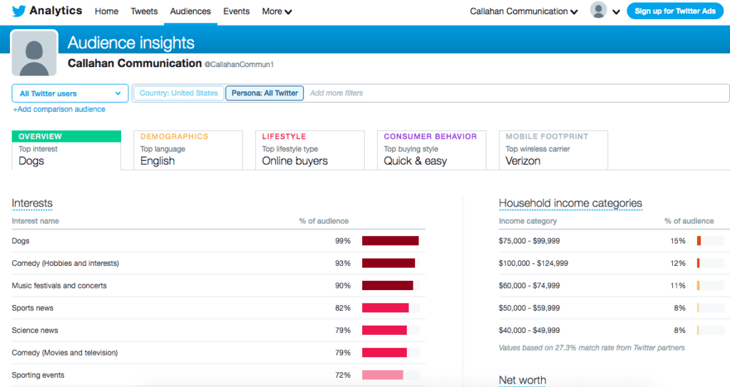 twitter audience insights