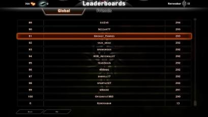 Dragon Age Inquisition Multiplayer Leaderboards