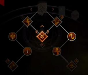 Double Dagger Skill Tree