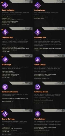 Storm Skills