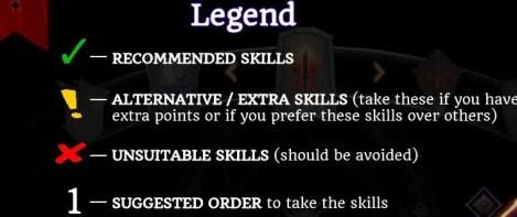 Dragon Age Inquisition - skill legend