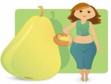 Pear-shape-body-655x353
