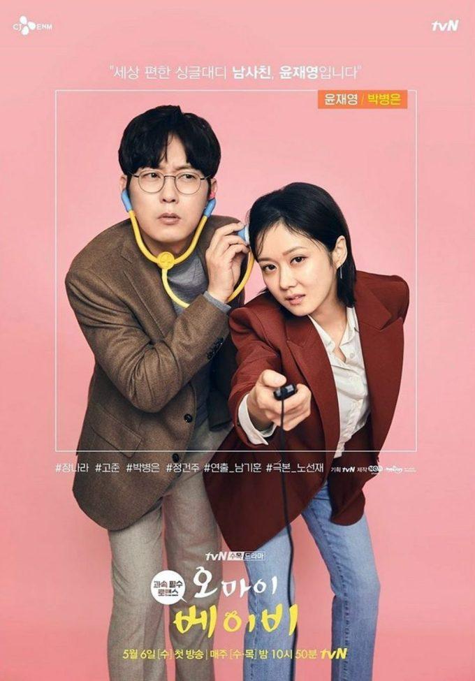 Park Byung Eun as Yoon Jae Young