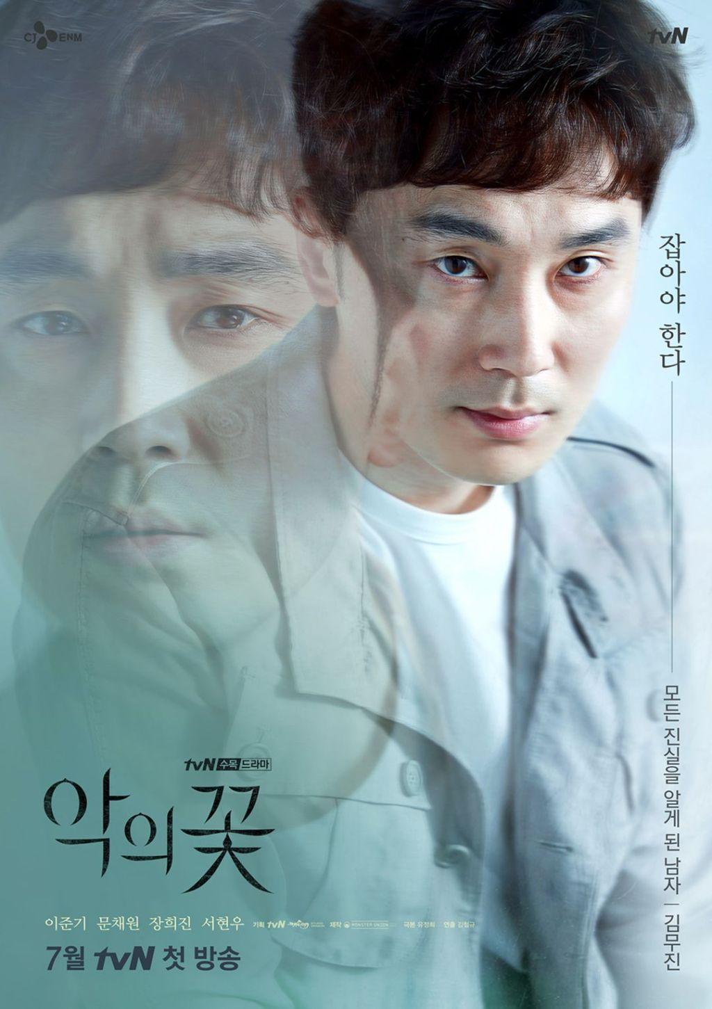 Seo Hyun Woo sebagai Kim Moo Jin
