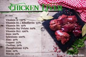 Raw chicken liver on slate board
