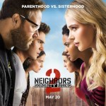 Neighbors 2: Sorority Rising (2016) BluRay