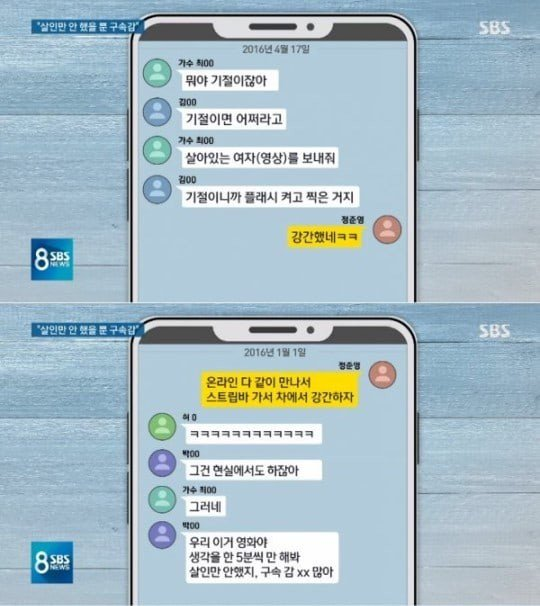 Jung Joon Young chatroom