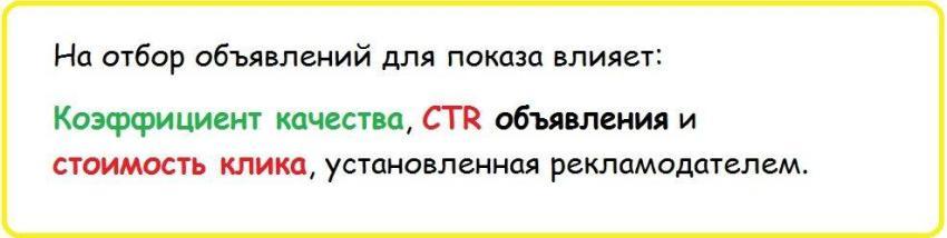 ctr в яндекс директ