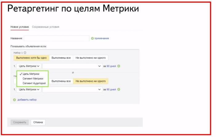 Условия подбора аудитории в Яндекс Директ