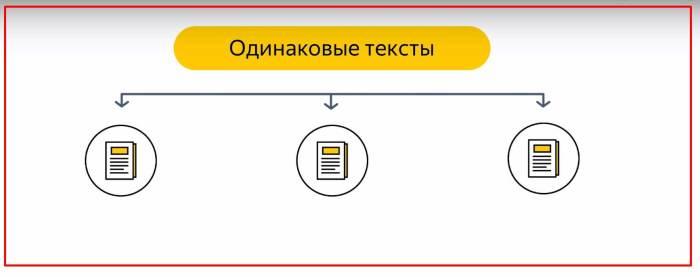 Как составить объявление для Директа