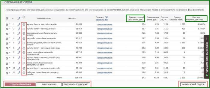 Как автоматизировать Яндекс Директ и Adwords и получать кэшбэк от расходов на рекламу