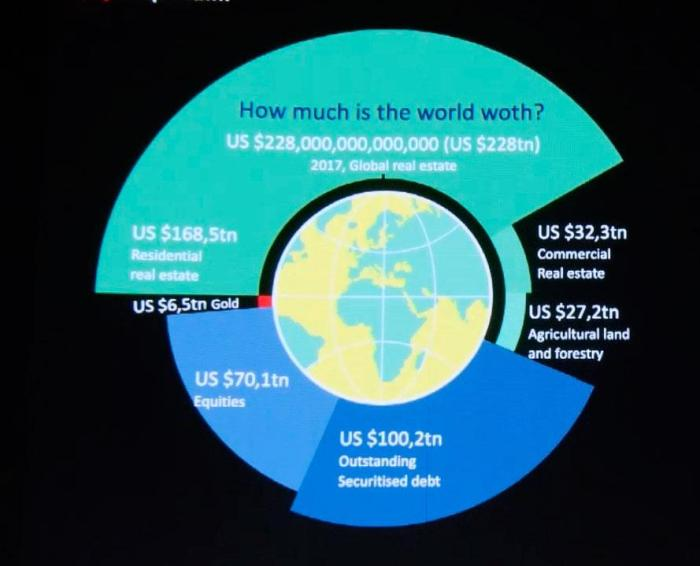 как распределены мировые деньги