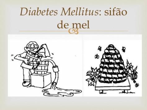 Glicosúria e significado de diabetes mellitus