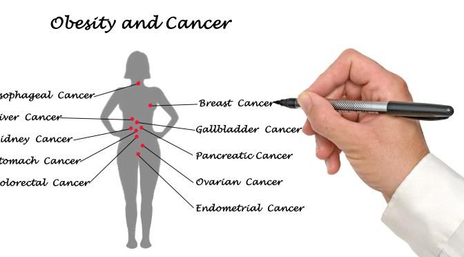 A perda de peso intencional reduz o risco de câncer?