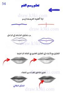كيف ترسم الفم