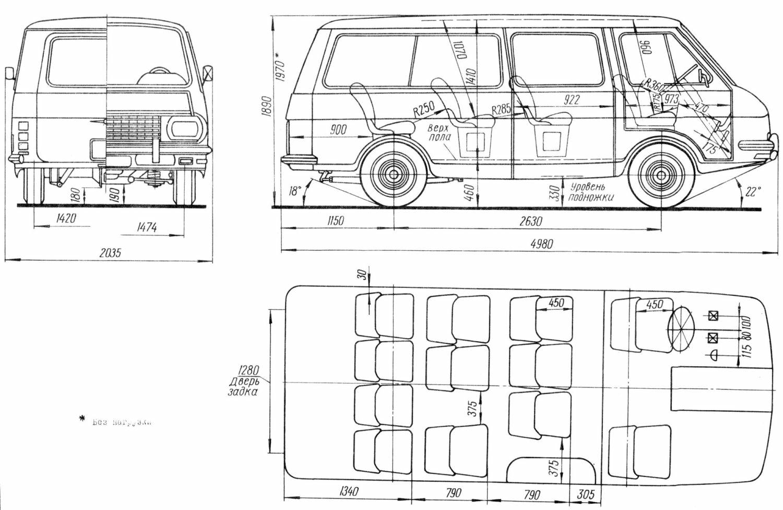 Raf Blueprint