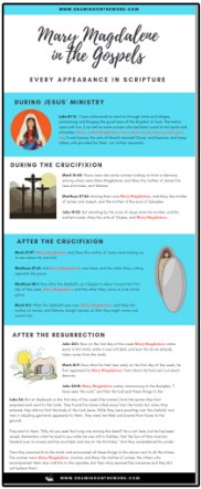Mary Magdalene infographic