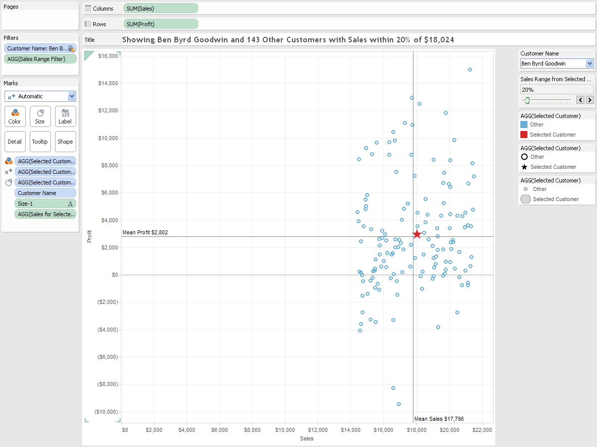 Creating A Dynamic Parameter With A Tableau Data Blend