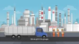 Le raffinage represente 5% du prix à la pompe
