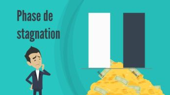Phase de stagnation du cycle des affaires