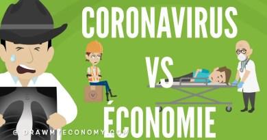 Impact du Coronavirus sur l'économie