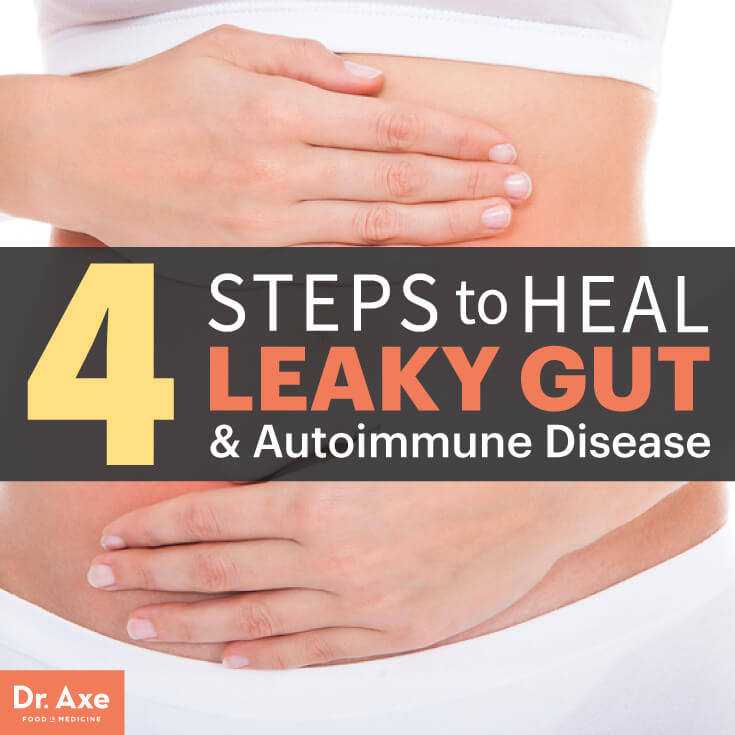 Leaky Gut - Dr.Axe