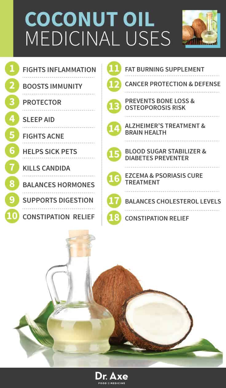 77 Coconut Oil Uses For Food BodySkin Household Amp More