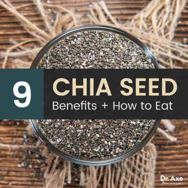 Chia Seeds ArticleMeme 1 - 9 Chia Seeds Benefits + Side Effects