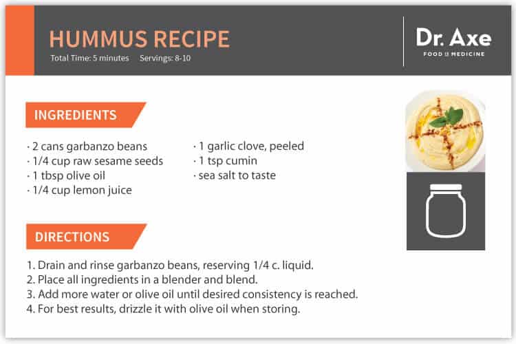 Hummus, Dr. Axe Recipe Card
