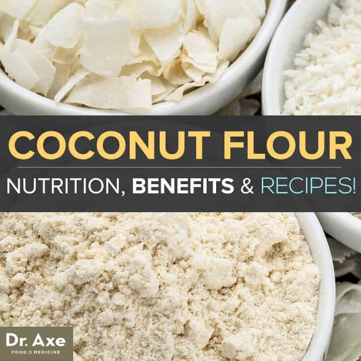 Coconut-Flour-Title-Header