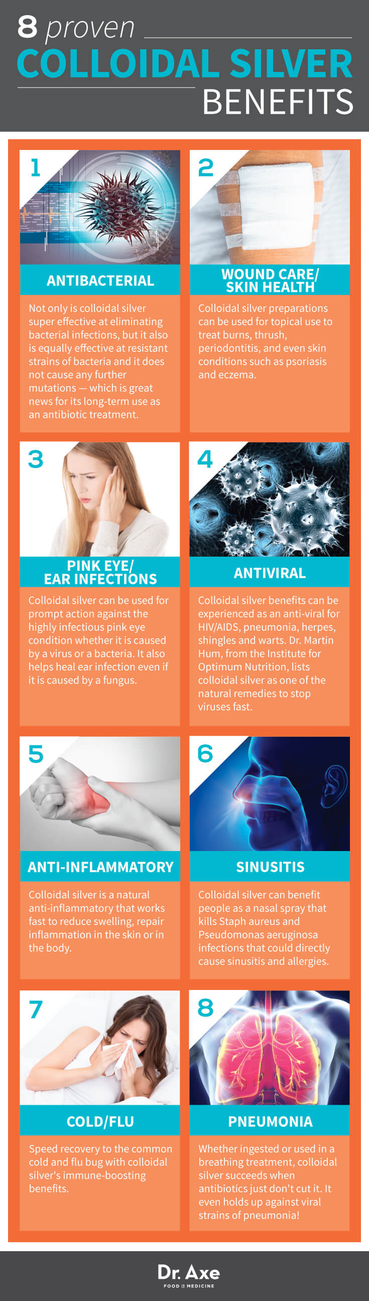 Proven Colloidal Silver Health Benefits Infographic chart