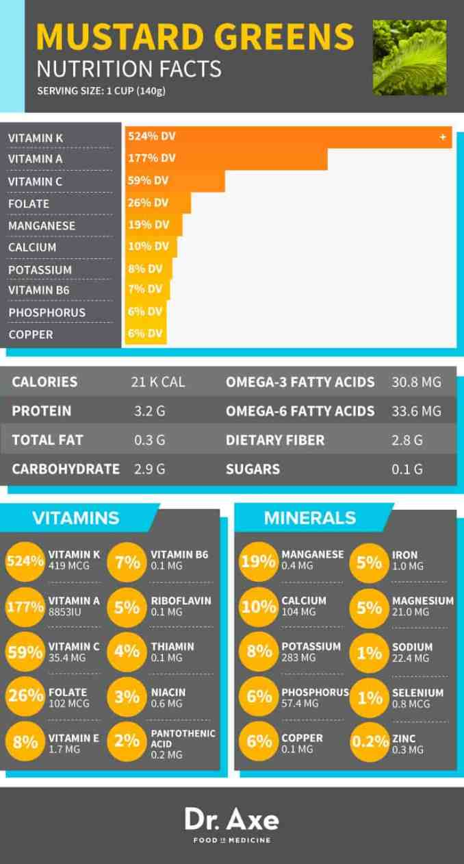 Mustard Greens Nutrition, Health Benefits & Recipes - Dr. Axe