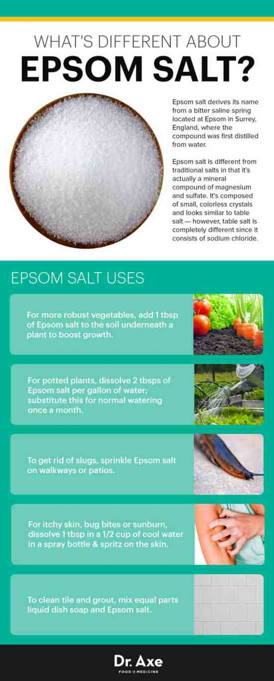 Epsom salt uses - Dr. Axe