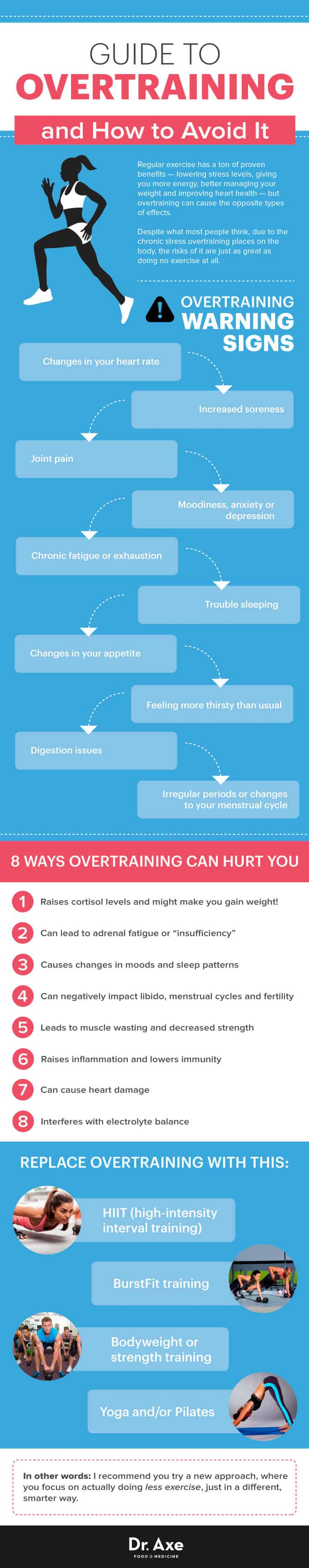 Overtraining infographic - Dr. Axe