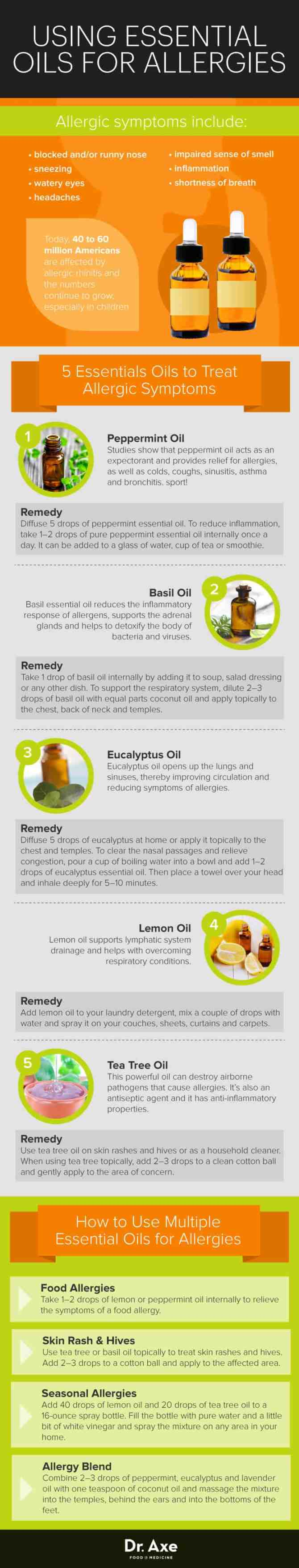 Best essential oils for allergies - Dr. Axe