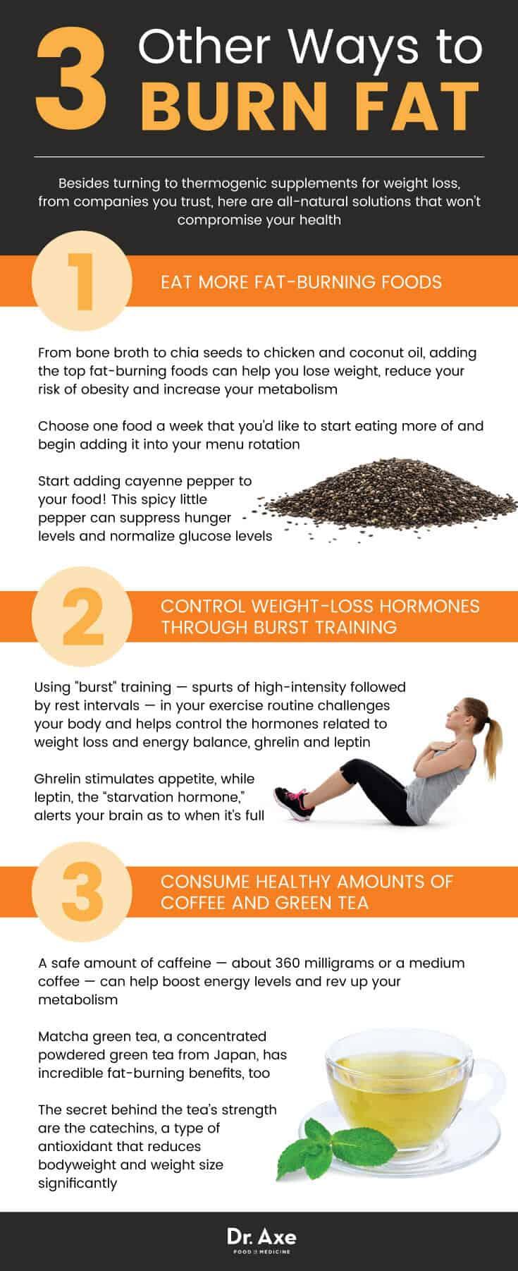 Natural Ways To Burn Fat Faster