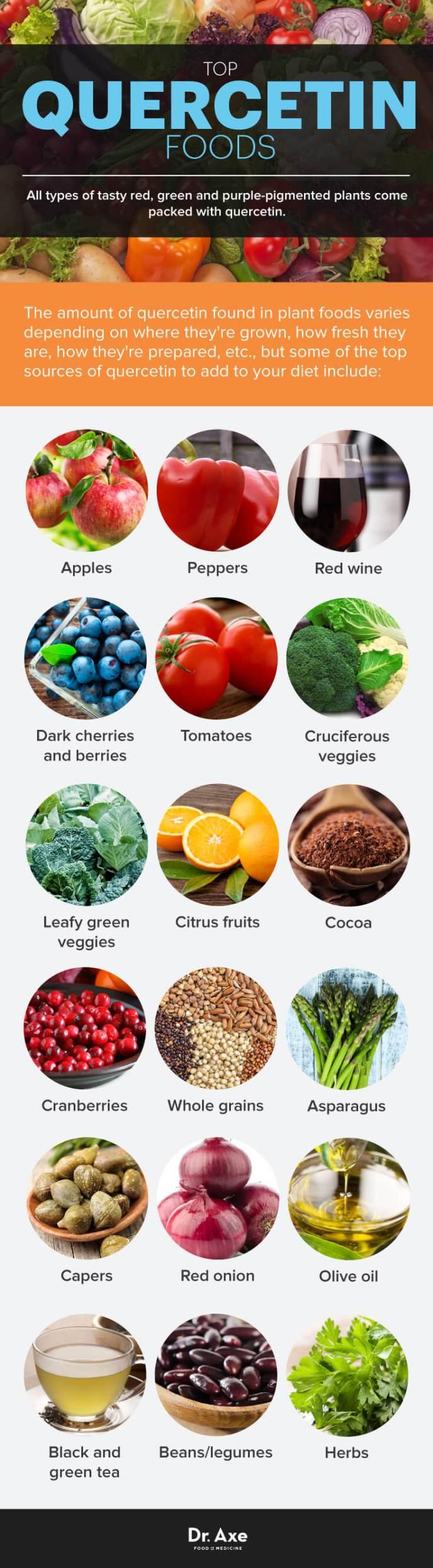 Quercetin foods - Dr. Axe