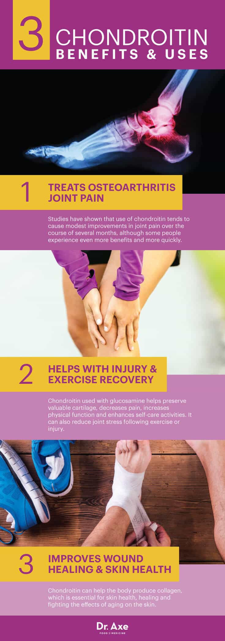 Chondroitin benefits - Dr. Axe