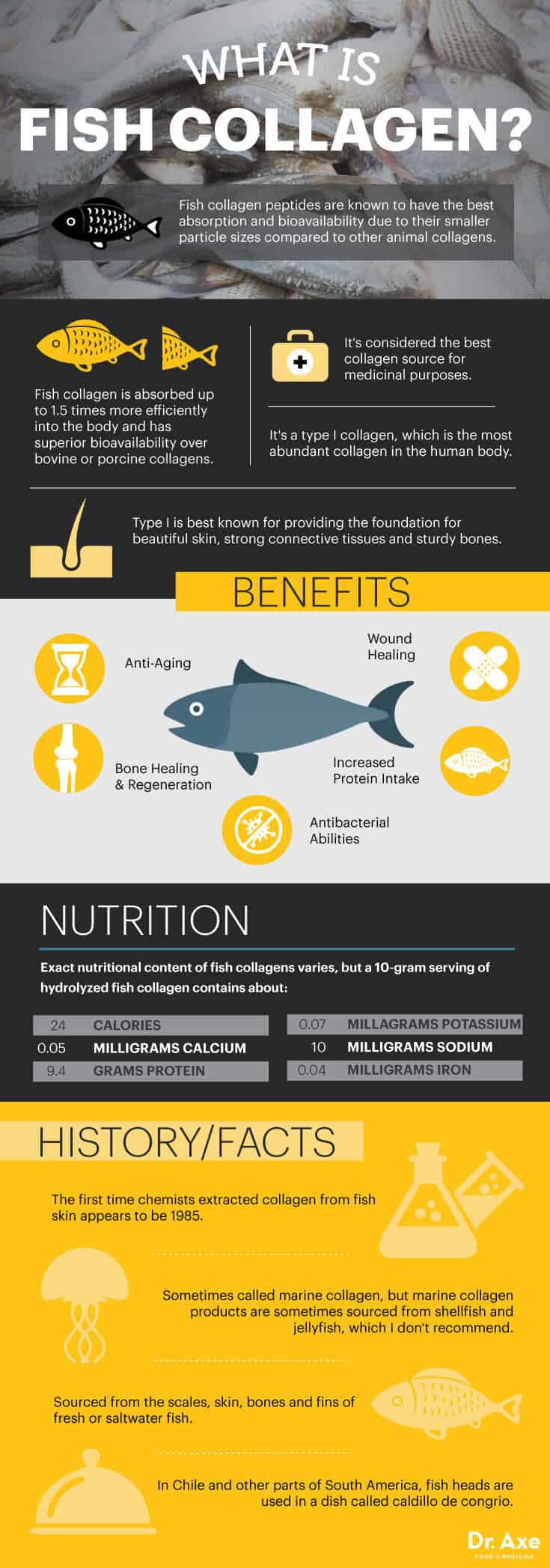 What is fish collagen? - Dr. Axe