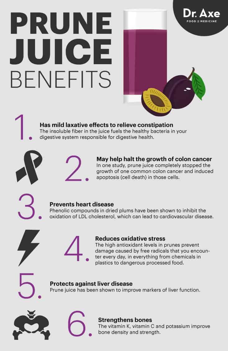 Prune juice benefits - Dr. Axe
