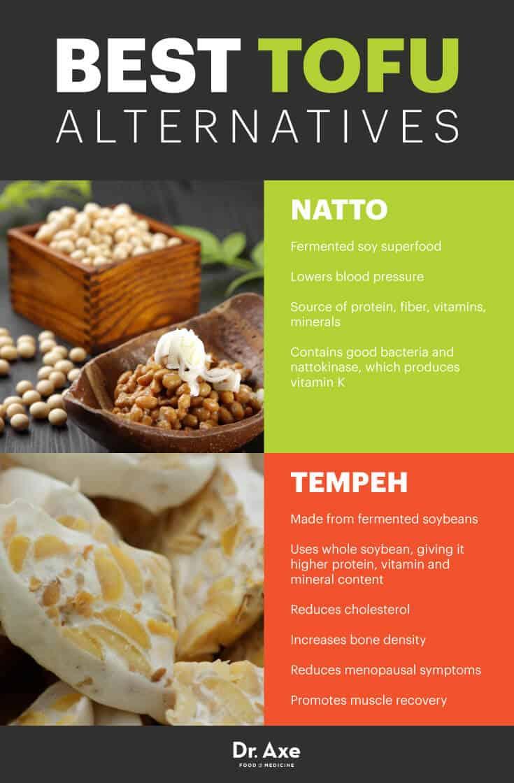 Best tofu alternatives - Dr. Axe