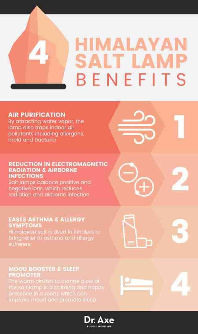 Himalayan salt lamp benefits - Dr. Axe