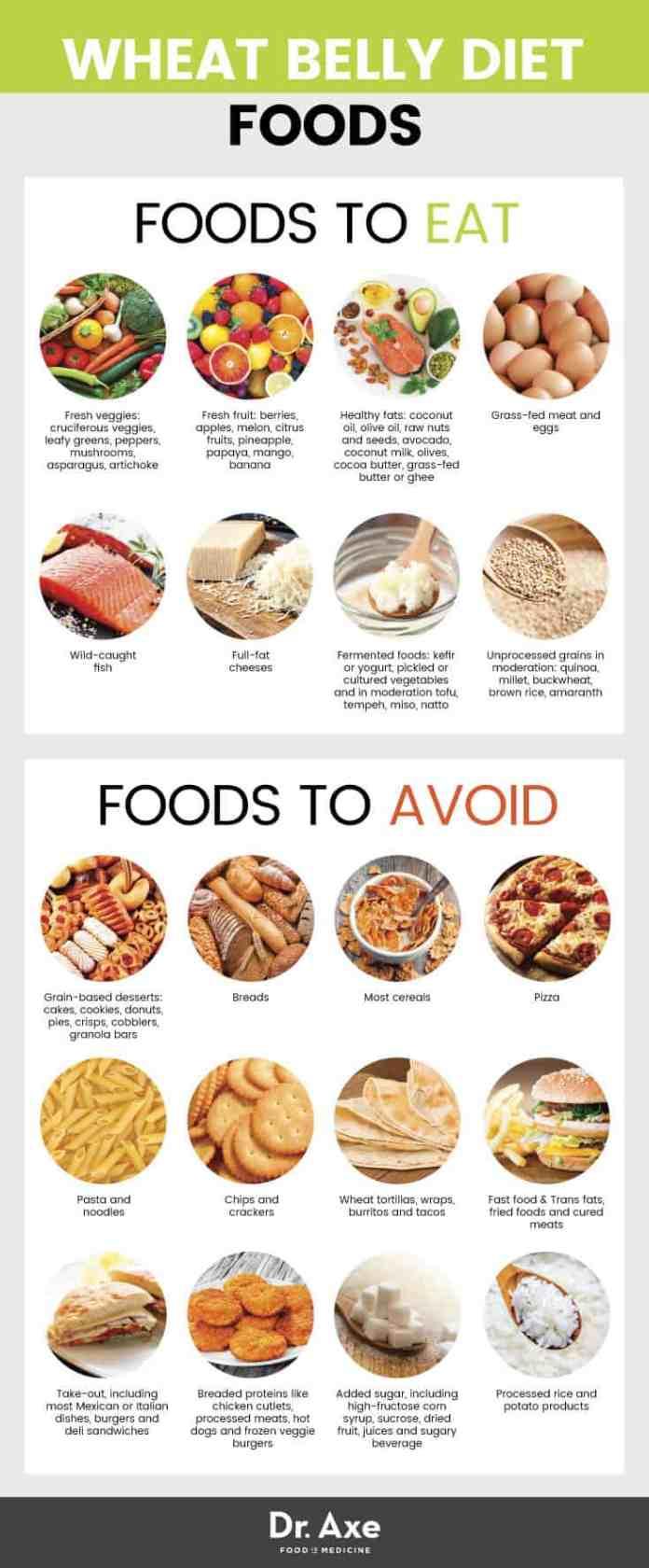Raw Food Diet Collard Wrap Recipes