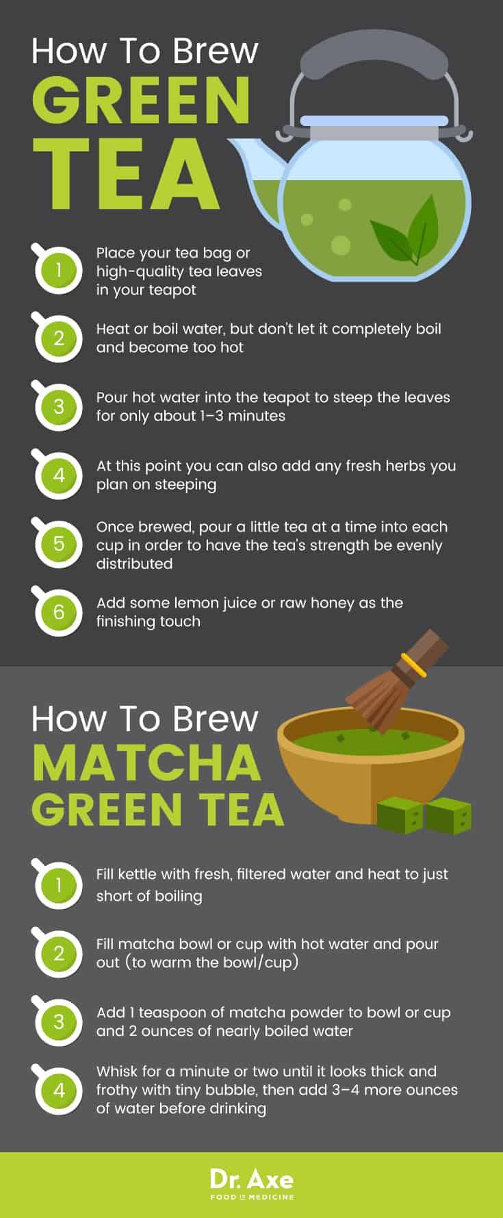 How to brew green tea - Dr. Axe